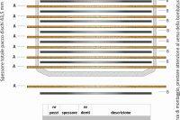 Newfren Kupplungssatz F1565 schematischer Aufbau Reibscheiben und Trennscheiben