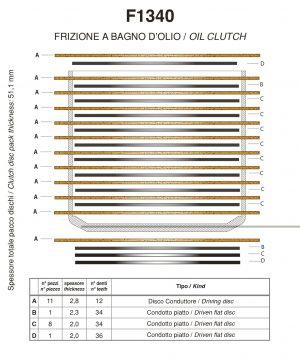 Kupplung Ducati 939 - 1200